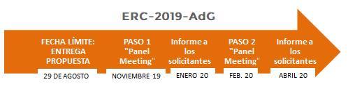 ERC-2019-AdG