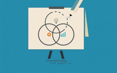 Guía básica para entender el Instrumento PYME (II): Fase 2, claves y novedades
