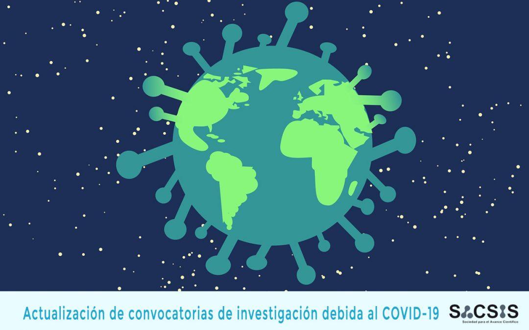 ACTUALIZACIÓN DE CONVOCATORIAS DE INVESTIGACIÓN CAUSADAS POR LA CRISIS SANITARIA DEL COVID-19
