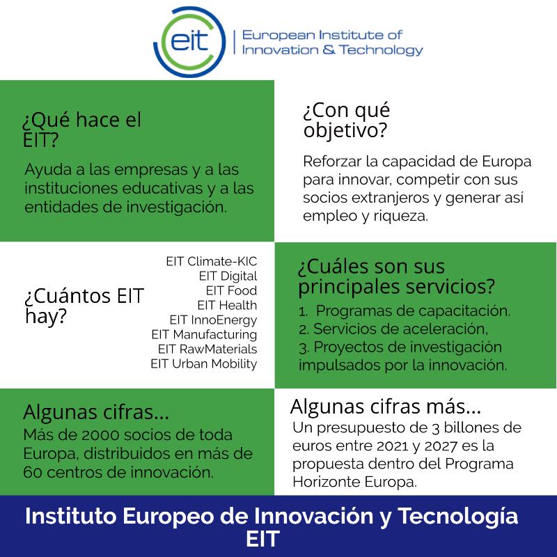 Instituto Europeo de Innovación y Tecnología EIT