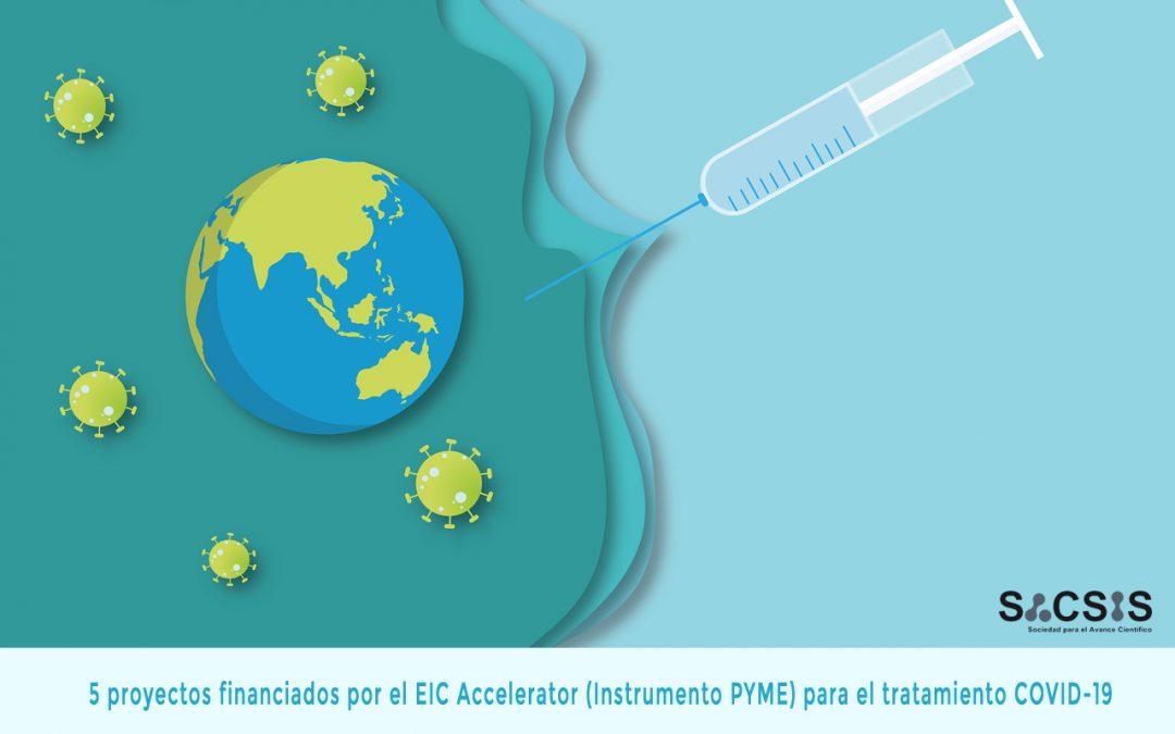 5 ejemplos de proyectos financiados por el EIC Accelerator (Instrumento PYME) para el tratamiento COVID-19