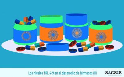 Los niveles TRL (4 al 9) en el sector de desarrollo de fármacos (II)