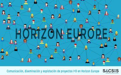 Comunicación, diseminación y explotación de proyectos I+D en Horizon Europe ¿Cuál es la diferencia?
